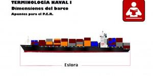 Tecnología Naval: Dimensiones