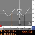Tides Planner app