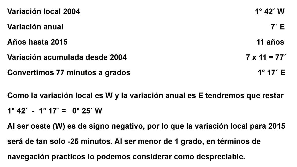 Declinación magnética cálculo ejemplo