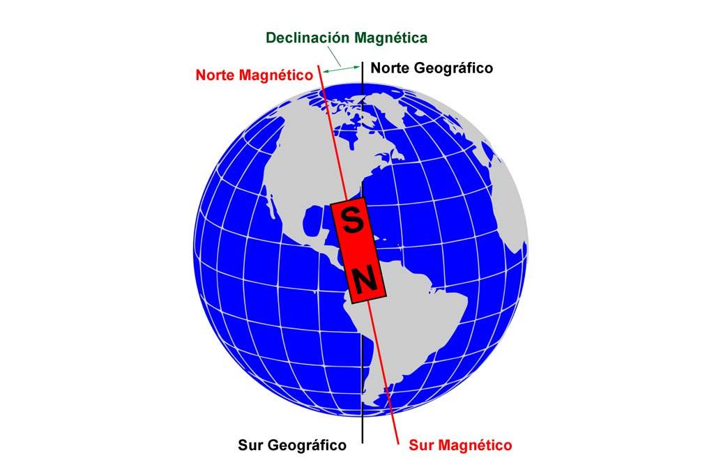 Qué es la declinación magnética