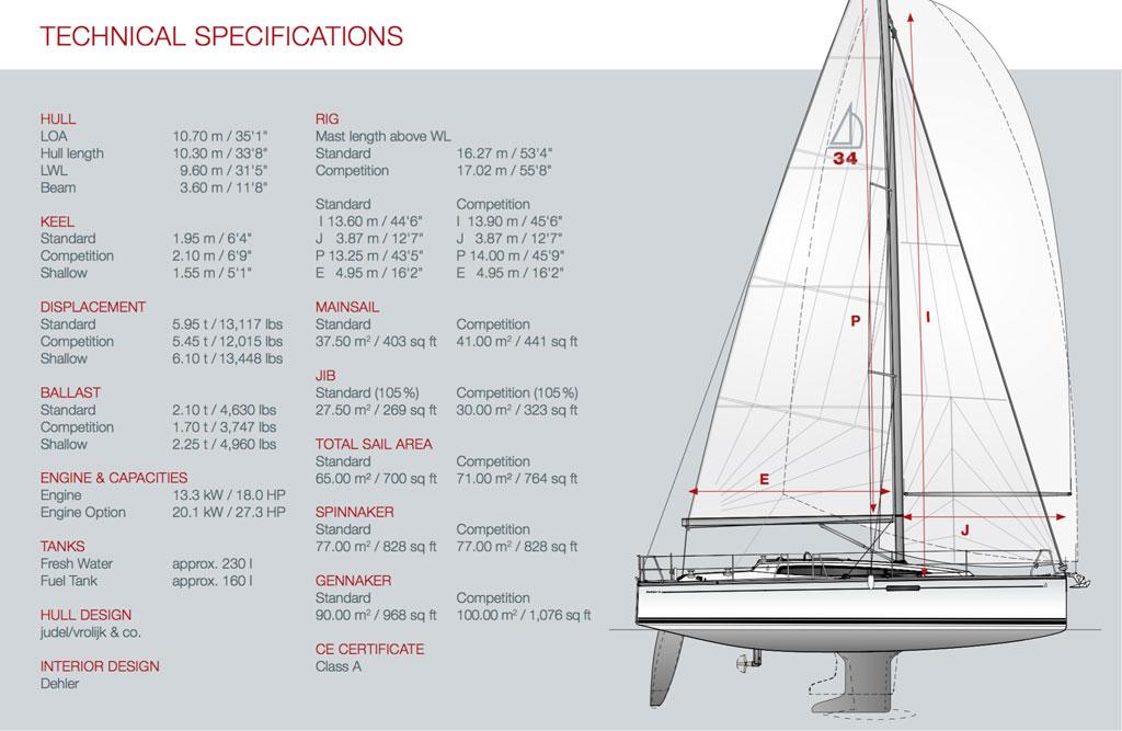 Especificaciones técnicas Dehler 34