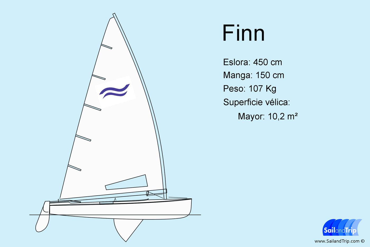 Clase Finn vela