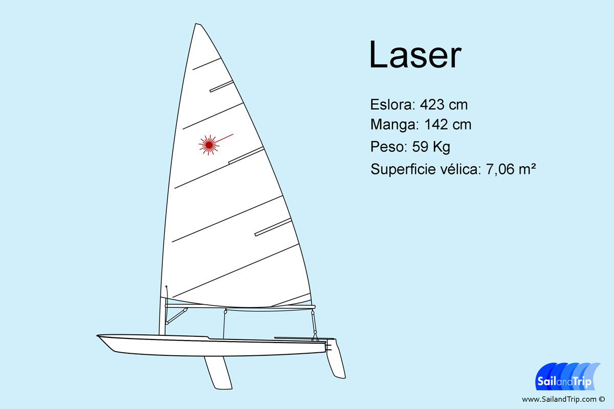 Clase Laser vela ligera