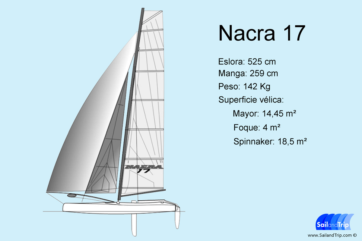 Clase vela Nacra 17